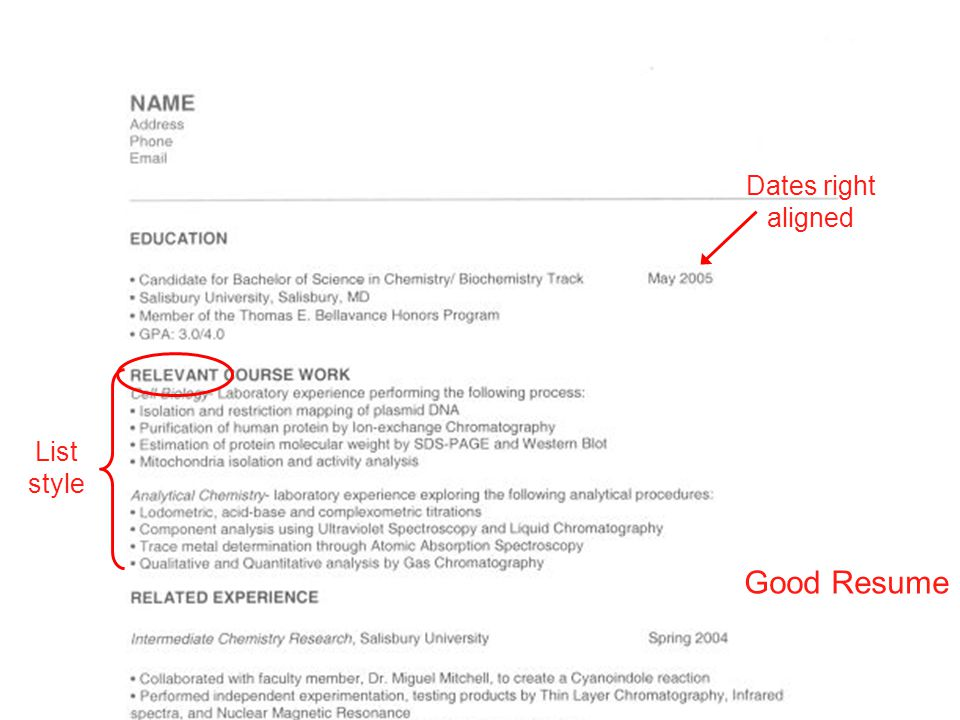 List style Dates right aligned Good Resume