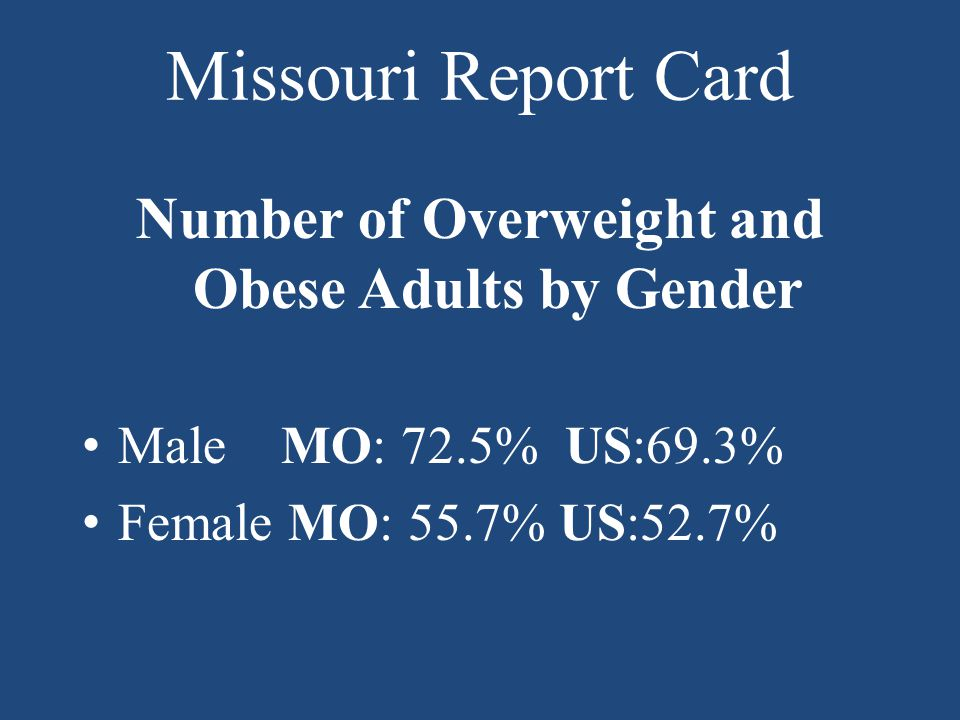 Missouri Report Card Number of Overweight and Obese Adults by Gender Male MO: 72.5% US:69.3% Female MO: 55.7% US:52.7%