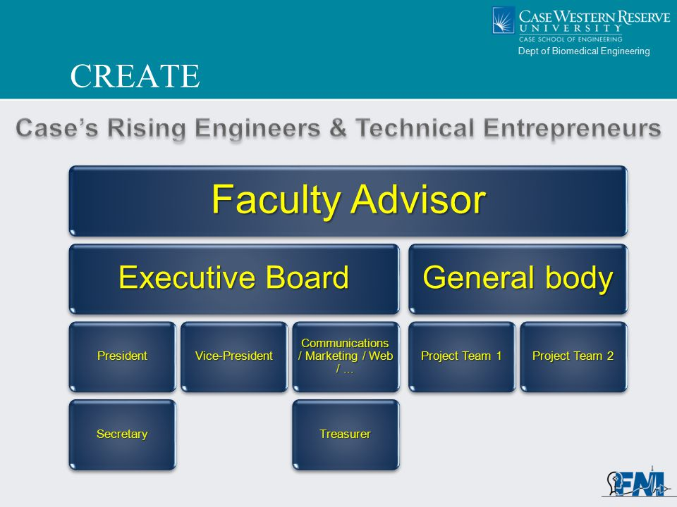 Dept of Biomedical Engineering CREATE Faculty Advisor Executive Board President Secretary Vice-President Communications / Marketing / Web /...