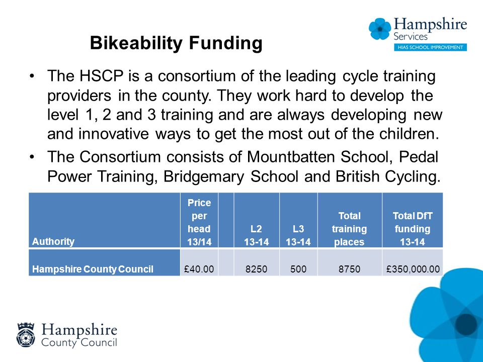 Bikeability Funding The HSCP is a consortium of the leading cycle training providers in the county.