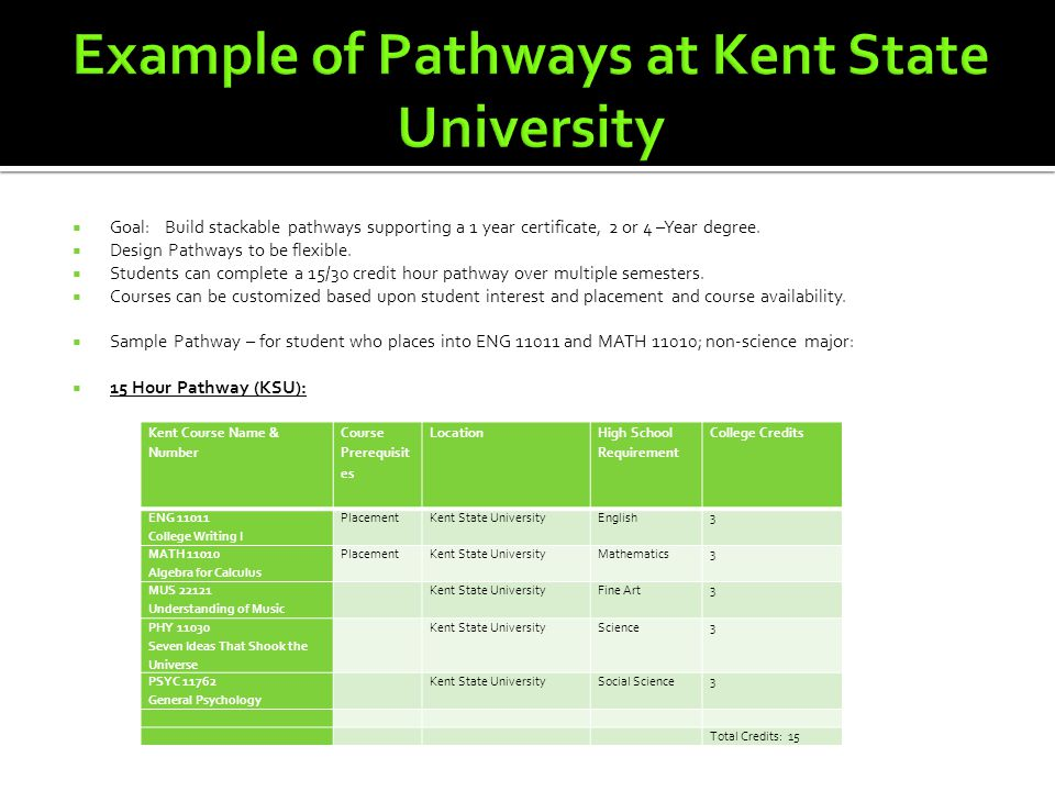  Goal: Build stackable pathways supporting a 1 year certificate, 2 or 4 –Year degree.  Design Pathways to be flexible.  Students can complete a 15/