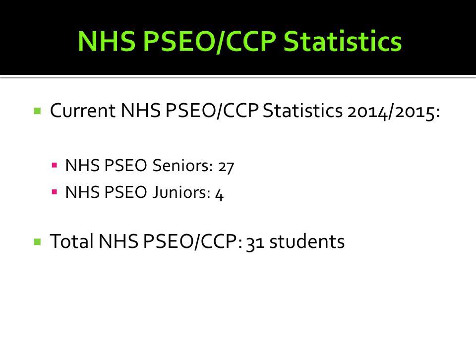  Current NHS PSEO/CCP Statistics 2014/2015:  NHS PSEO Seniors: 27  NHS PSEO Juniors: 4  Total NHS PSEO/CCP: 31 students