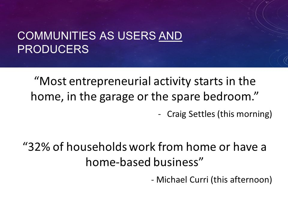 COMMUNITIES AS USERS AND PRODUCERS Most entrepreneurial activity starts in the home, in the garage or the spare bedroom. -Craig Settles (this morning) 32% of households work from home or have a home-based business - Michael Curri (this afternoon)