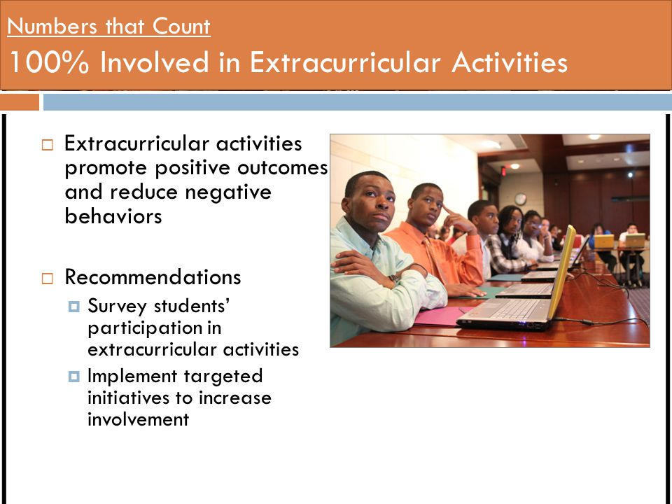 Numbers that Count 100% Involved in Extracurricular Activities  Extracurricular activities promote positive outcomes and reduce negative behaviors  Recommendations  Survey students' participation in extracurricular activities  Implement targeted initiatives to increase involvement