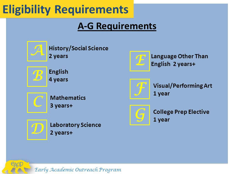 A-G Requirements Eligibility Requirements A B C D E F G History/Social Science 2 years English 4 years Mathematics 3 years+ Laboratory Science 2 years