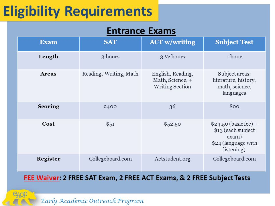 Entrance Exams Eligibility Requirements ExamSATACT w/writingSubject Test Length3 hours3 ½ hours1 hour AreasReading, Writing, MathEnglish, Reading, Mat