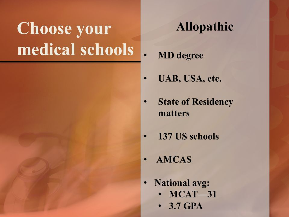Allopathic MD degree UAB, USA, etc.