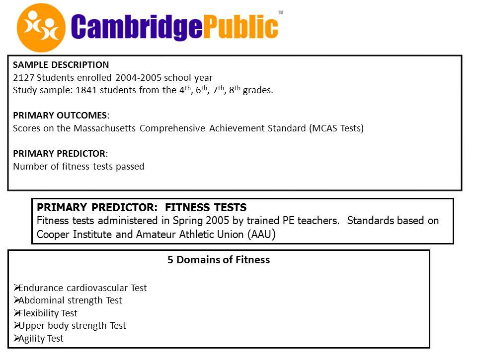 SAMPLE DESCRIPTION 2127 Students enrolled 2004-2005 school year Study sample: 1841 students from the 4 th, 6 th, 7 th, 8 th grades.
