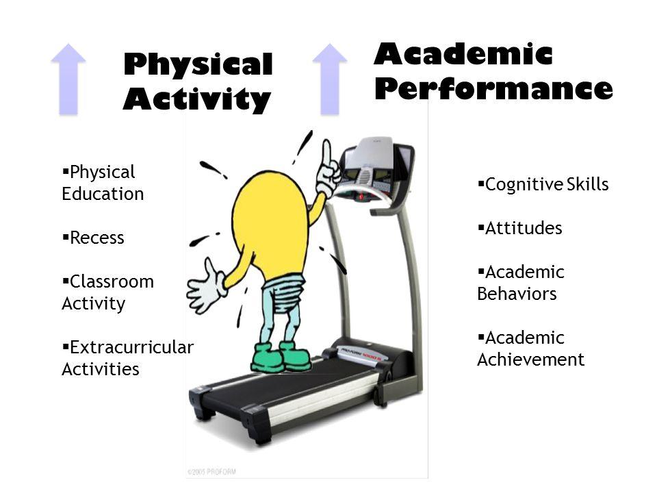 Physical Activity Academic Performance  Physical Education  Recess  Classroom Activity  Extracurricular Activities  Cognitive Skills  Attitudes  Academic Behaviors  Academic Achievement