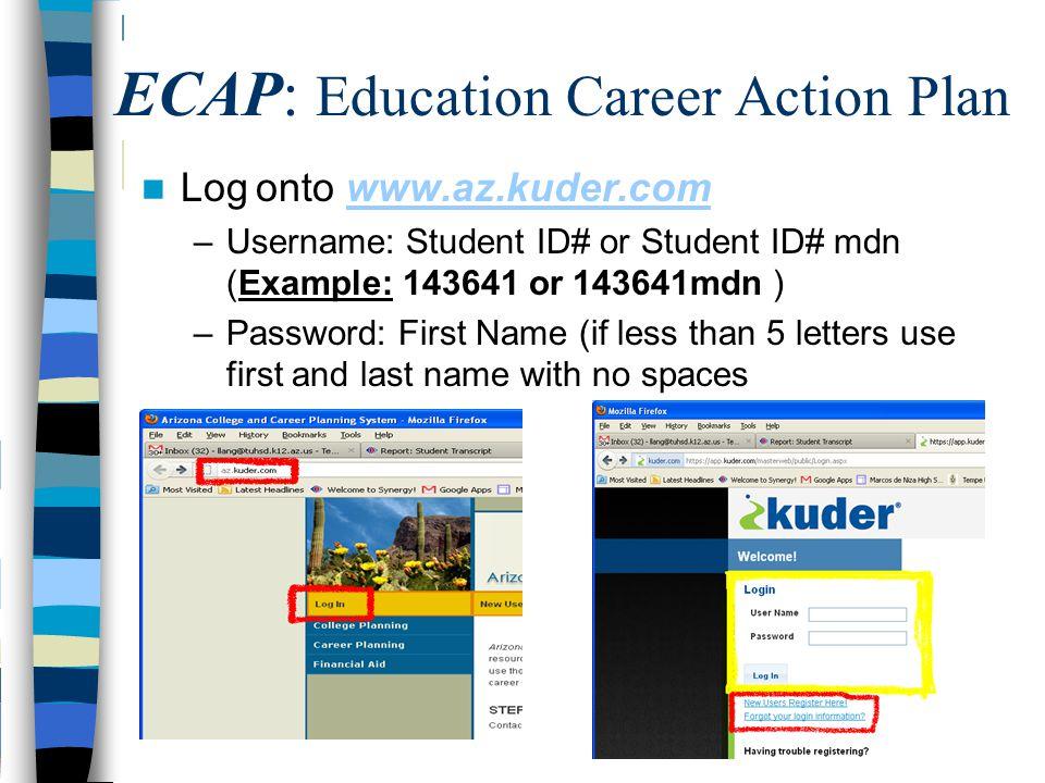 ECAP: Education Career Action Plan Log onto www.az.kuder.comwww.az.kuder.com –Username: Student ID# or Student ID# mdn (Example: 143641 or 143641mdn )