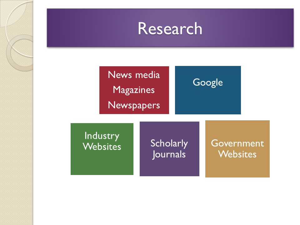 ResearchResearch News media Magazines Newspapers Google Industry Websites Scholarly Journals Government Websites