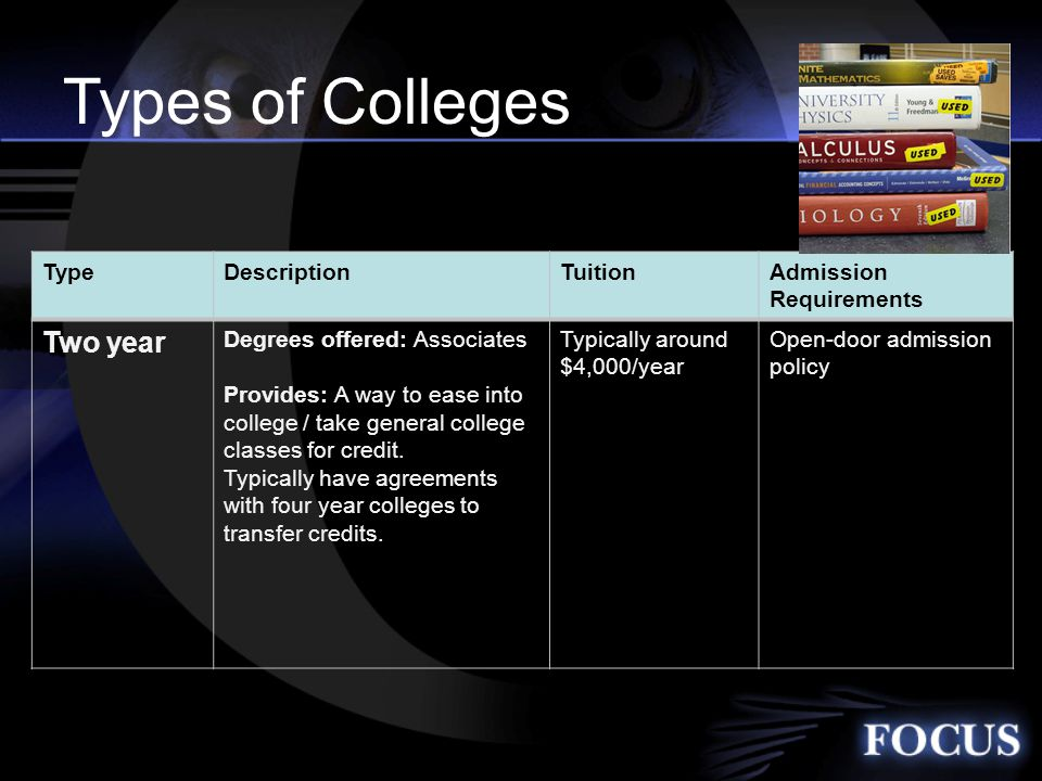 Types of Colleges TypeDescriptionTuitionAdmission Requirements Two year Degrees offered: Associates Provides: A way to ease into college / take general college classes for credit.