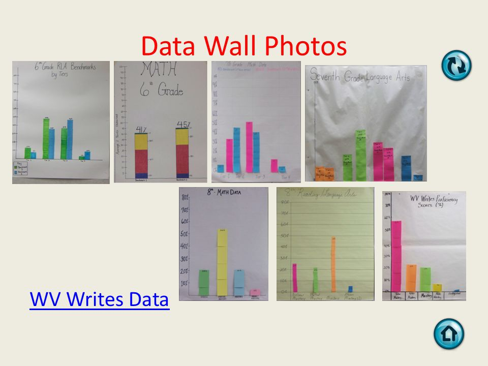 Data Wall Photos WV Writes Data