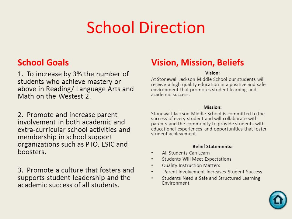 School Direction School Goals 1.