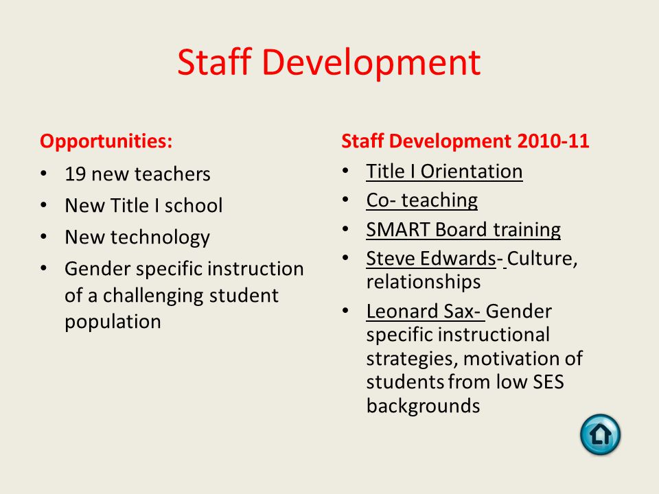 Staff Development Opportunities: 19 new teachers New Title I school New technology Gender specific instruction of a challenging student population Staff Development 2010-11 Title I Orientation Co- teaching SMART Board training Steve Edwards- Culture, relationships Leonard Sax- Gender specific instructional strategies, motivation of students from low SES backgrounds