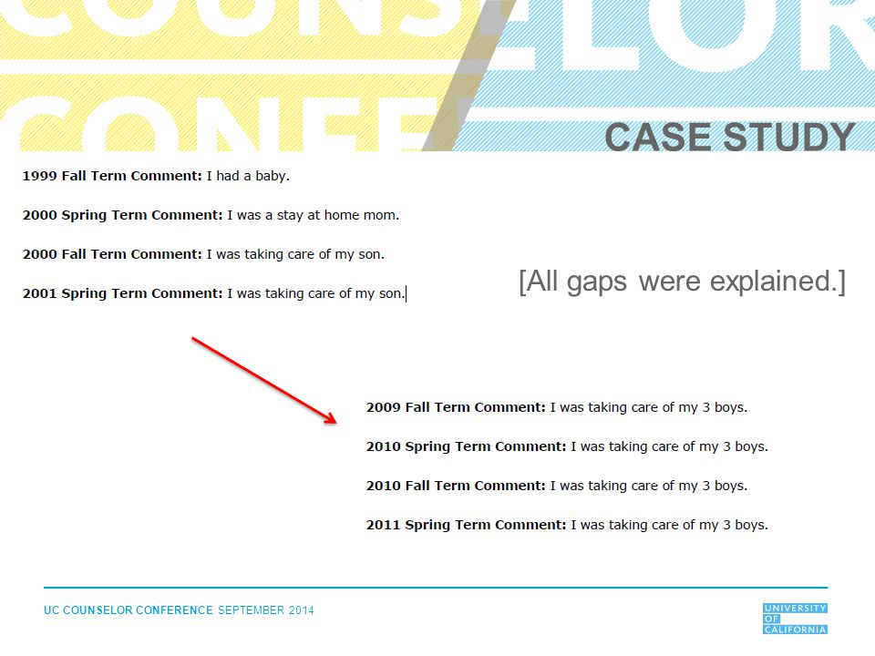 UC COUNSELOR CONFERENCE SEPTEMBER 2014 [All gaps were explained.] CASE STUDY