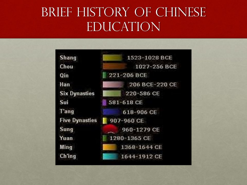 Brief History Education has played an important role in China's long cultural tradition.