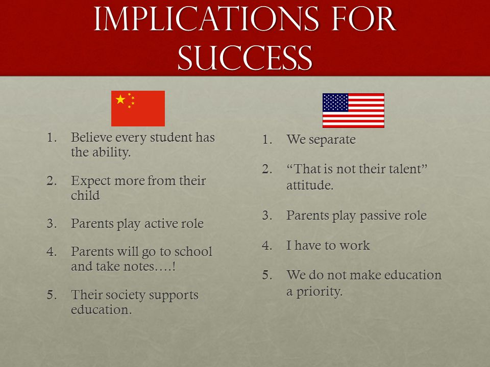 Implications for success China 1.Believe every student has the ability. 2.Expect more from their child 3.Parents play active role 4.Parents will go to