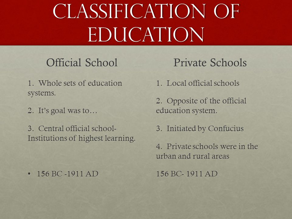 Classification of Education Official School 1. Whole sets of education systems. 2. It's goal was to… 3. Central official school- Institutions of highe
