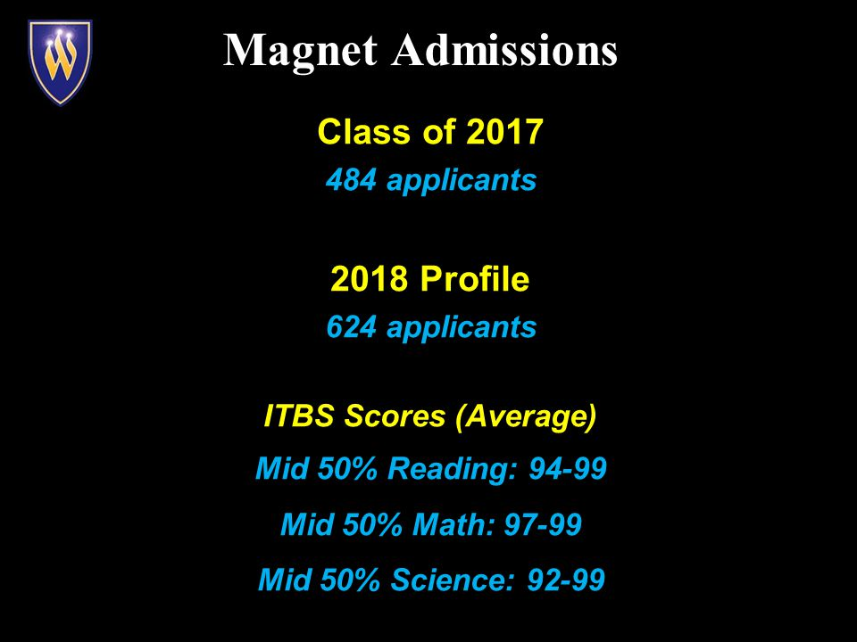 Class of 2017 484 applicants 2018 Profile 624 applicants ITBS Scores (Average) Mid 50% Reading: 94-99 Mid 50% Math: 97-99 Mid 50% Science: 92-99 Magnet Admissions