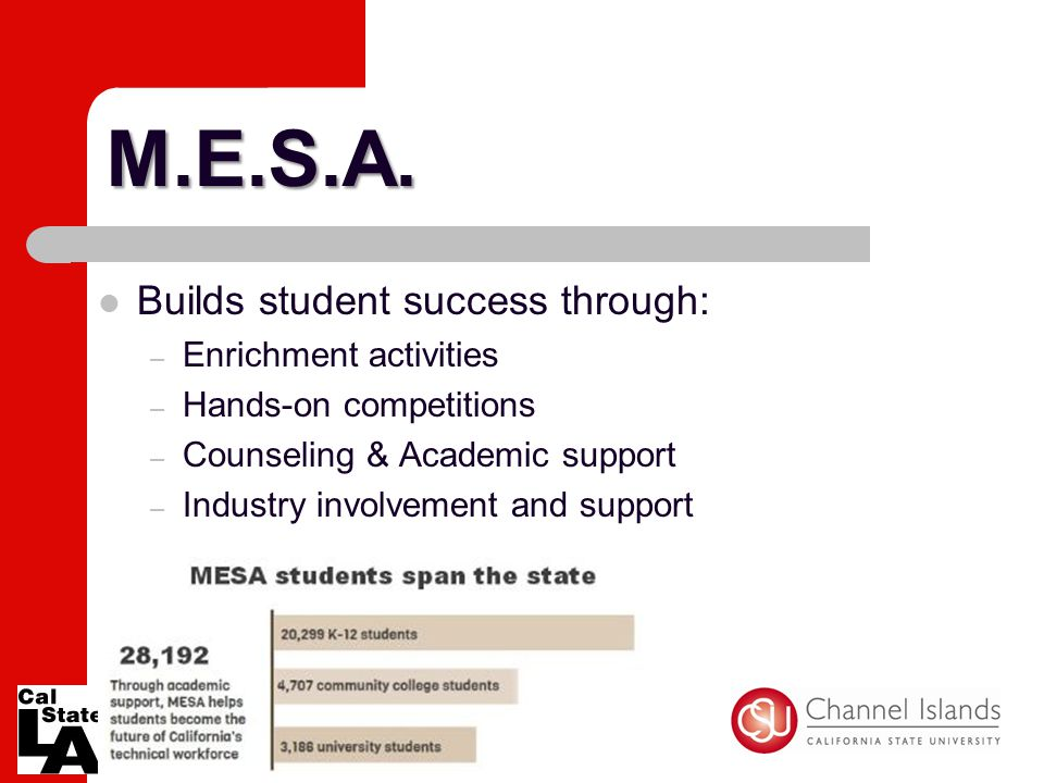 M.E.S.A. Builds student success through: – Enrichment activities – Hands-on competitions – Counseling & Academic support – Industry involvement and su