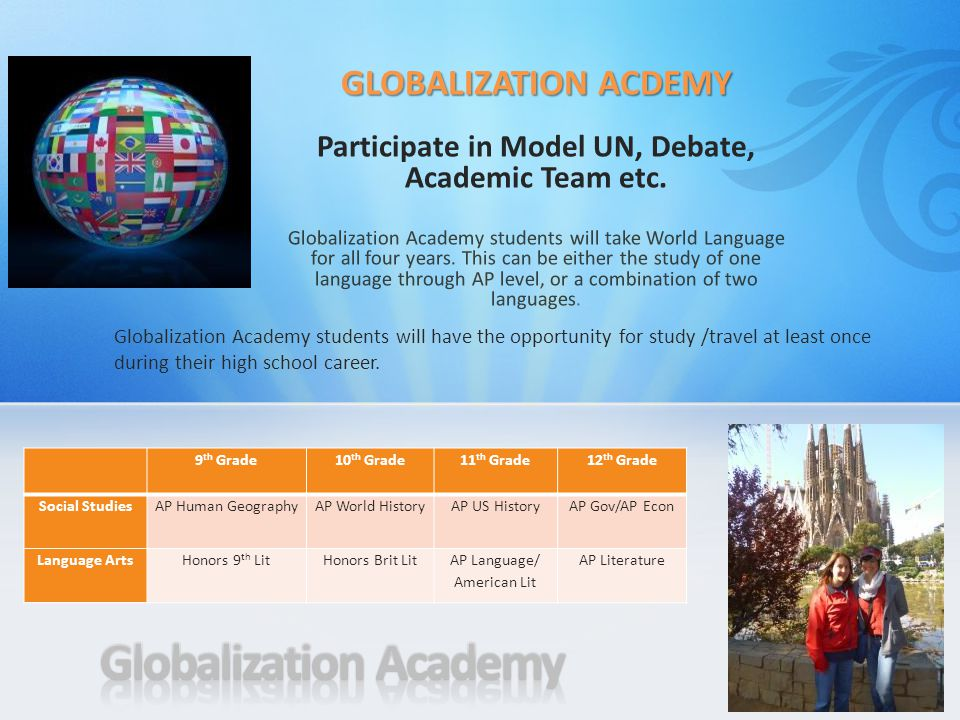 GLOBALIZATION ACDEMY Participate in Model UN, Debate, Academic Team etc. Globalization Academy students will take World Language for all four years. T