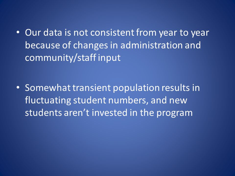 Our data is not consistent from year to year because of changes in administration and community/staff input Somewhat transient population results in fluctuating student numbers, and new students aren't invested in the program