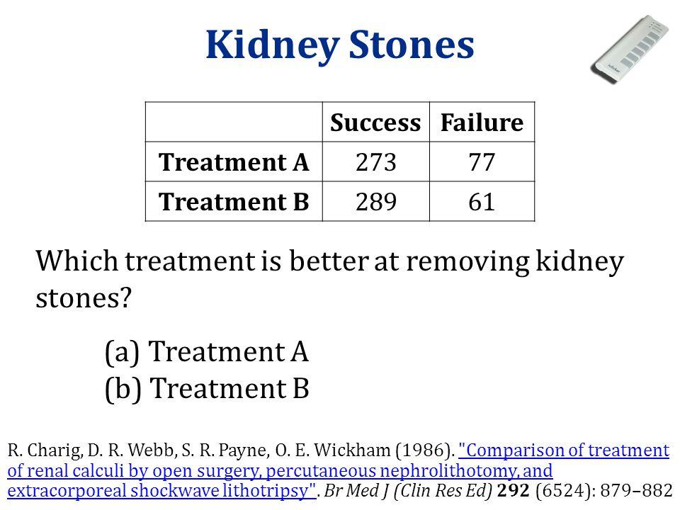 Kidney Stones R. Charig, D. R. Webb, S. R. Payne, O. E. Wickham (1986).