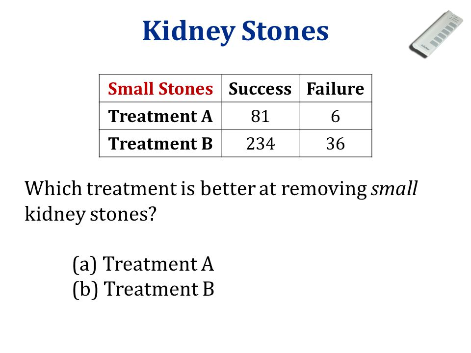 Kidney Stones Small StonesSuccessFailure Treatment A816 Treatment B23436 Which treatment is better at removing small kidney stones? (a) Treatment A (b