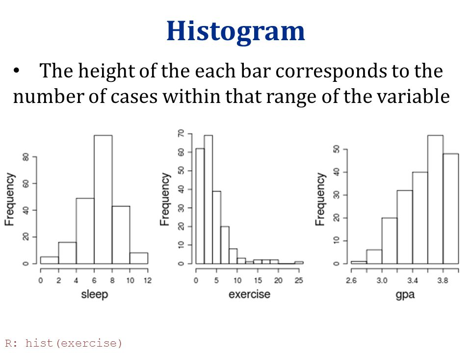 Histogram The height of the each bar corresponds to the number of cases within that range of the variable R: hist(exercise)