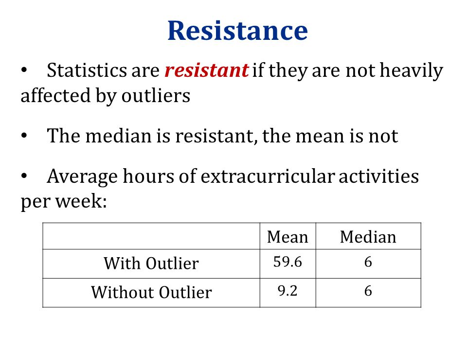 Resistance Statistics are resistant if they are not heavily affected by outliers The median is resistant, the mean is not Average hours of extracurric