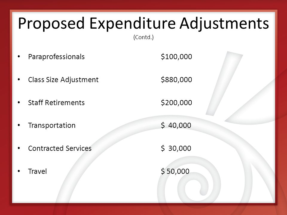 Proposed Expenditure Adjustments (Contd.) Food Service Chargeback$ 45,000 Curriculum Development$ 10,000 Special Education Services$445,000 Utility Costs$ 20,000 Review Negotiations Parameters$250,000 Professional Development Costs$ 75,000