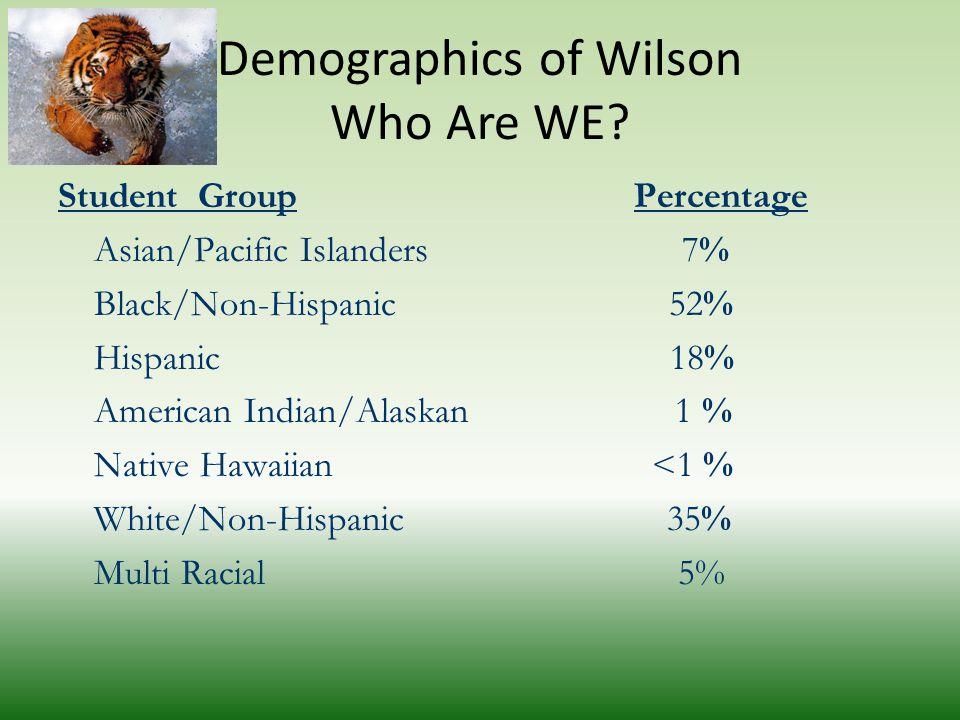 Demographics of Wilson Who Are WE? Student GroupPercentage Asian/Pacific Islanders 7% Black/Non-Hispanic 52% Hispanic 18% American Indian/Alaskan 1 %