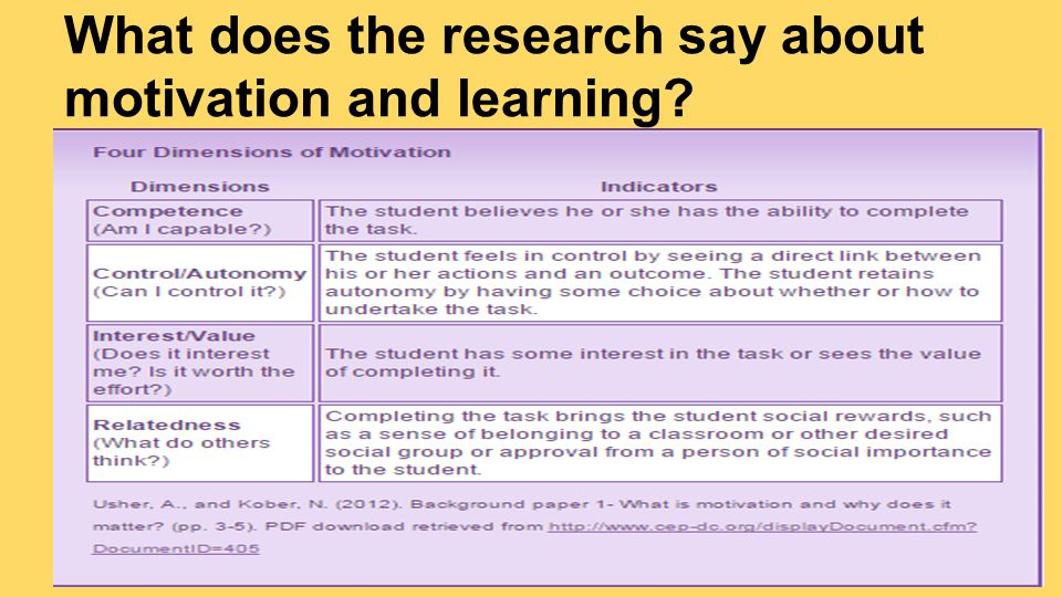 What does the research say about motivation and learning