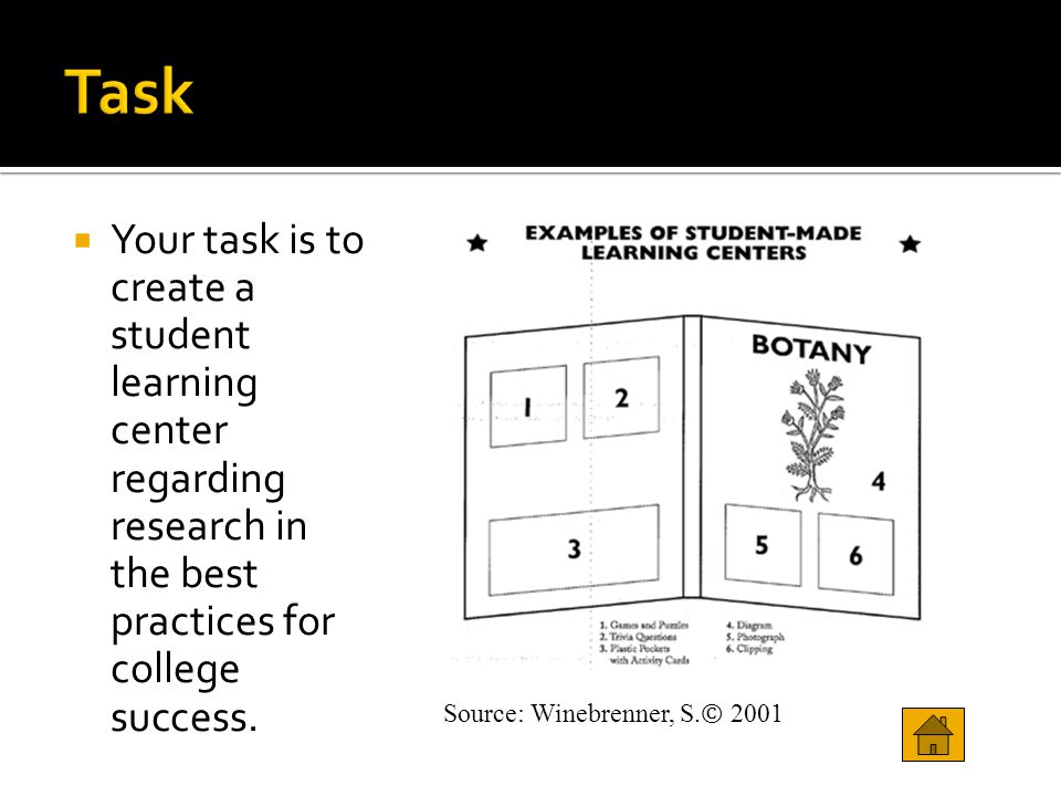 Your task is to create a student learning center regarding research in the best practices for college success.