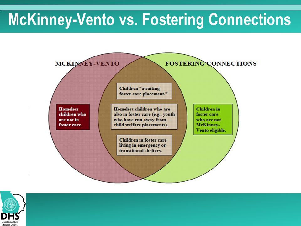 McKinney-Vento vs. Fostering Connections