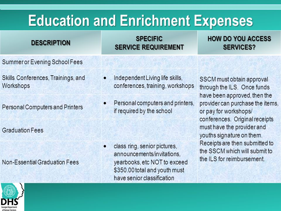 Education and Enrichment Expenses DESCRIPTIONSPECIFIC SERVICE REQUIREMENT HOW DO YOU ACCESS SERVICES? Summer or Evening School Fees SSCM must obtain a