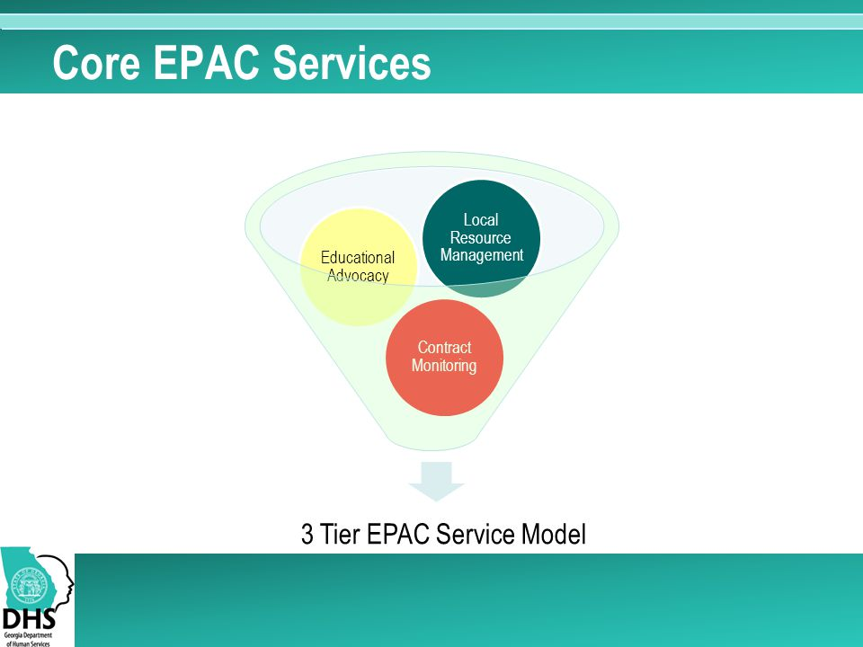 Core EPAC Services 3 Tier EPAC Service Model Contract Monitoring Educational Advocacy Local Resource Management