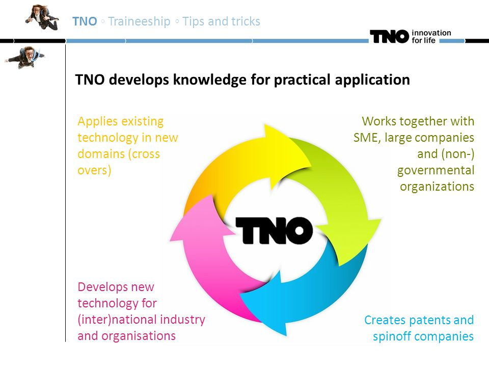 Develops new technology for (inter)national industry and organisations Applies existing technology in new domains (cross overs) Works together with SME, large companies and (non-) governmental organizations Creates patents and spinoff companies TNO develops knowledge for practical application TNO ◦ Traineeship ◦ Tips and tricks