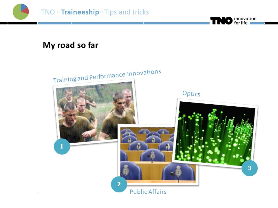 My road so far 1 Training and Performance Innovations 2 Public Affairs 3 Optics TNO ◦ Traineeship ◦ Tips and tricks