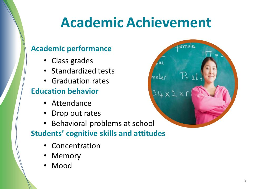 Academic Achievement Academic performance Class grades Standardized tests Graduation rates Education behavior Attendance Drop out rates Behavioral pro