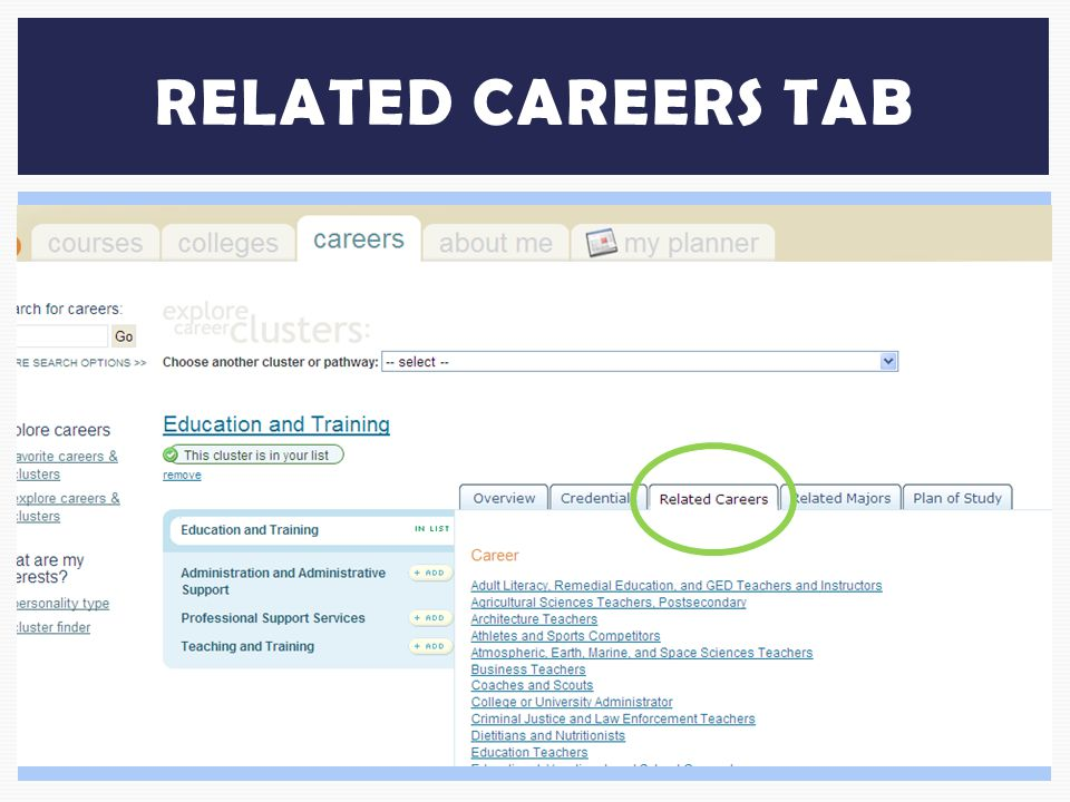 RELATED CAREERS TAB