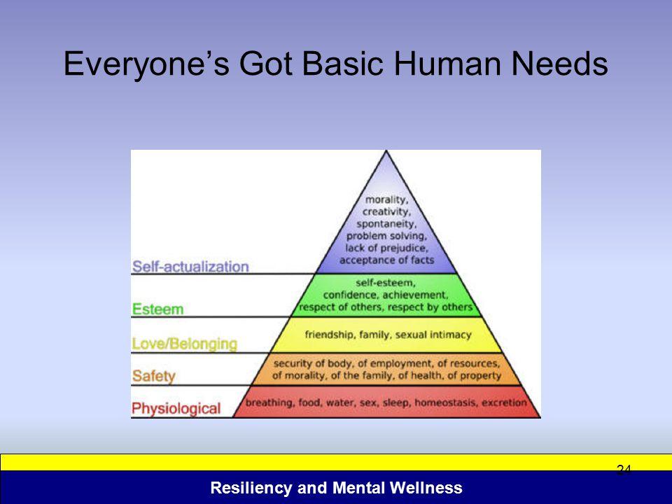 Resiliency and Mental Wellness 24 Everyone's Got Basic Human Needs