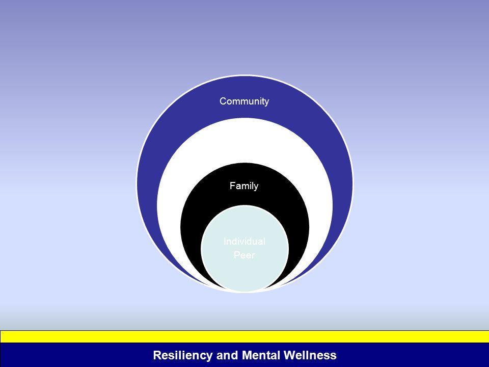 Resiliency and Mental Wellness Community School Family Individual Peer