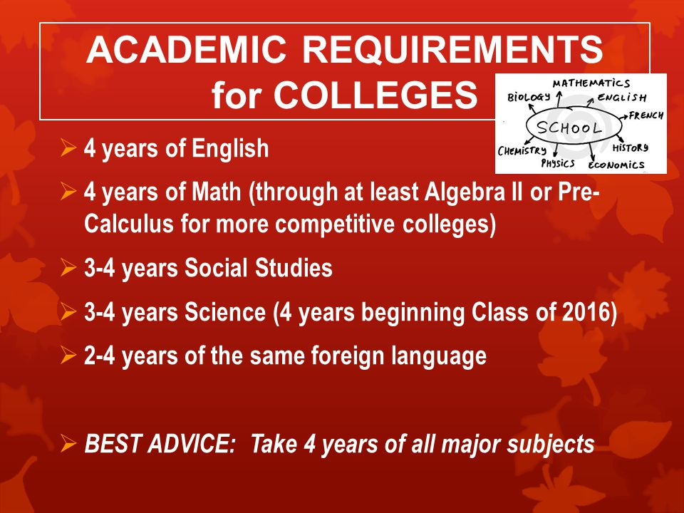 ACADEMIC REQUIREMENTS for COLLEGES  4 years of English  4 years of Math (through at least Algebra II or Pre- Calculus for more competitive colleges)  3-4 years Social Studies  3-4 years Science (4 years beginning Class of 2016)  2-4 years of the same foreign language  BEST ADVICE: Take 4 years of all major subjects