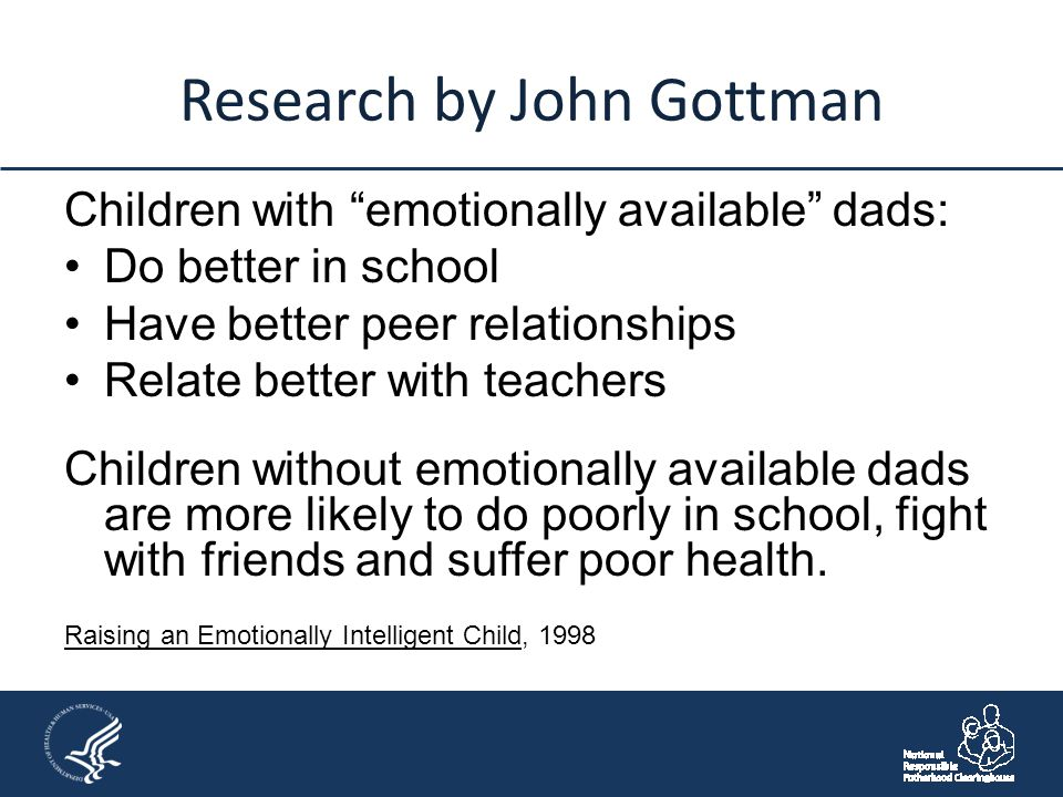 Research by John Gottman Children with emotionally available dads: Do better in school Have better peer relationships Relate better with teachers Children without emotionally available dads are more likely to do poorly in school, fight with friends and suffer poor health.