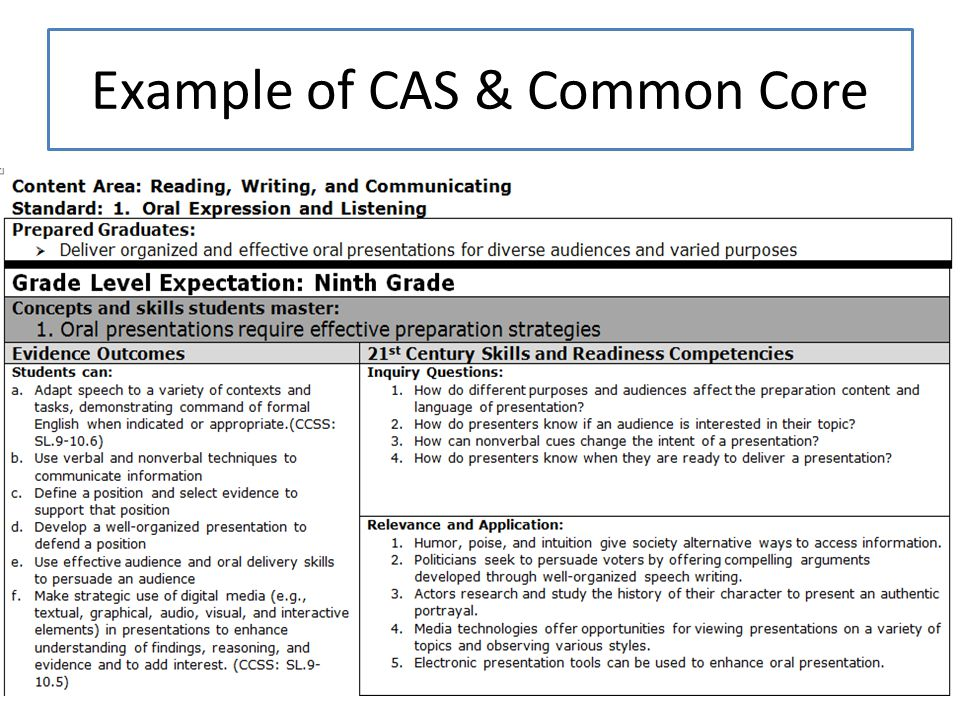 Example of CAS & Common Core 9 th -grade, oral expression and listening