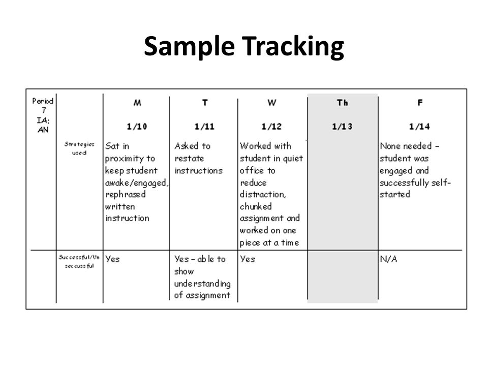 Sample Tracking