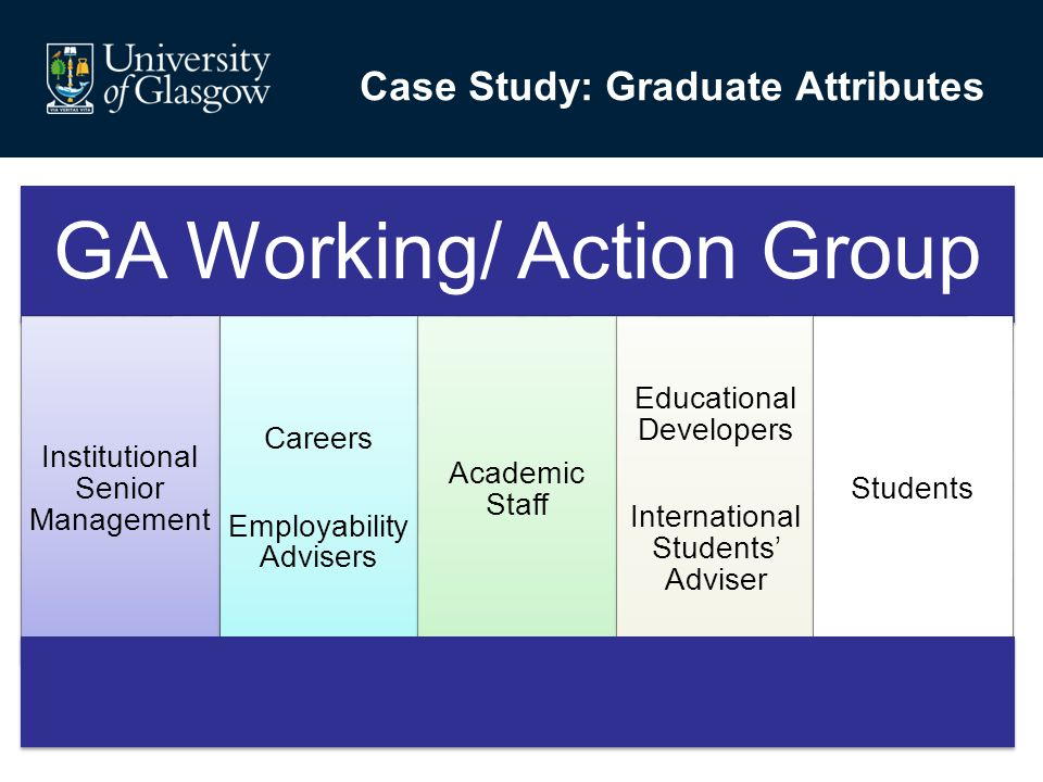 GA Working/ Action Group Institutional Senior Management Careers Employability Advisers Academic Staff Educational Developers International Students'