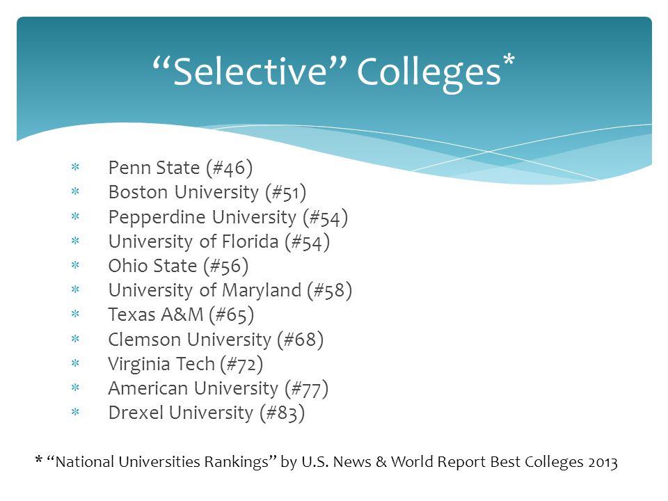  Penn State (#46)  Boston University (#51)  Pepperdine University (#54)  University of Florida (#54)  Ohio State (#56)  University of Maryland (#58)  Texas A&M (#65)  Clemson University (#68)  Virginia Tech (#72)  American University (#77)  Drexel University (#83) Selective Colleges * * National Universities Rankings by U.S.